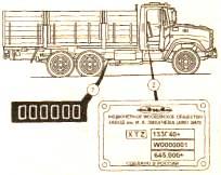 Рисунок 1.1. Маркировка автомобиля
