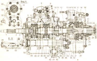 Рисунок 1.4. Коробка передач автомобиля ЗИЛ – 133ГЯ