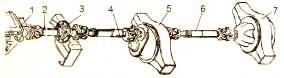 Рисунок 1.5. Карданная передача автомобиля ЗИЛ – 133