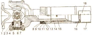 Рисунок 1.6. Карданный вал привода промежуточного (заднего) моста автомобиля ЗИЛ – 133