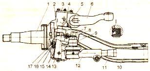 Рисунок 3.3. Передняя ось