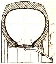 Рисунок 3.5. Колесо с шиной автомобиля ЗИЛ – 4314